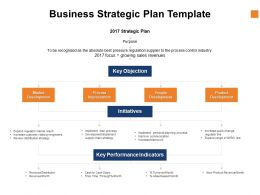 Business Strategic Plan Performance Indicators Ppt Powerpoint Presentation Professional Styles