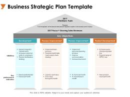 Business Strategic Plan Process Improvement Ppt Powerpoint Presentation File Files
