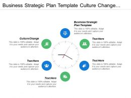 Business Strategic Plan Template Culture Change Strategy Implementation Process Cpb