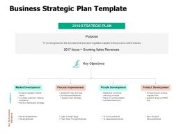 Business Strategic Plan Template Market Ppt Powerpoint Presentation Pictures Show