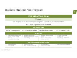 Business Strategic Plan Template Powerpoint Guide