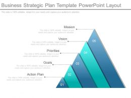 Business Strategic Plan Template Powerpoint Layout
