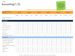 Business Strategic Planning Accounting Ppt Information
