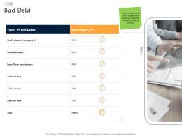 Business Strategic Planning Bad Debt Ppt Inspiration