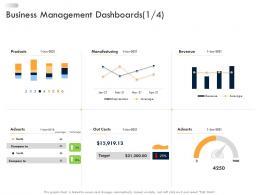 Business Strategic Planning Business Management Dashboards Ppt Designs