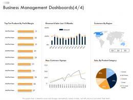 Business Strategic Planning Business Management Dashboards Profit Ppt Brochure