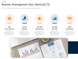 Business Strategic Planning Business Management Kpis Metrics Margin Ppt Rules