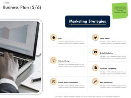 Business Strategic Planning Business Plan Blog Ppt Brochure