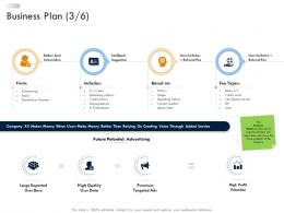 Business Strategic Planning Business Plan Data Ppt Pictures