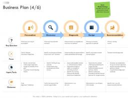 Business Strategic Planning Business Plan Design Ppt Pictures