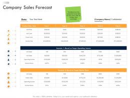 Business Strategic Planning Company Sales Forecast Ppt Introduction