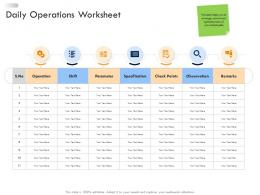 Business Strategic Planning Daily Operations Worksheet Ppt Formats