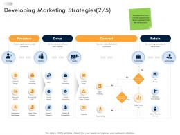 Business Strategic Planning Developing Marketing Strategies Drive Ppt Infographics