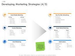 Business Strategic Planning Developing Marketing Strategies Ppt Elements