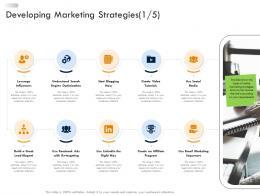 Business Strategic Planning Developing Marketing Strategies Program Ppt Elements