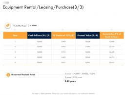 Business Strategic Planning Equipment Rental Leasing Purchase Cash Ppt Portrait