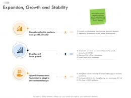 Business Strategic Planning Expansion Growth And Stability Ppt Mockup