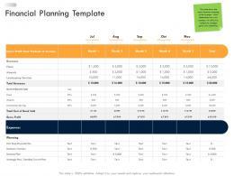 Business Strategic Planning Financial Planning Template Ppt Demonstration
