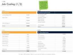 Business Strategic Planning Job Costing Ppt Icons