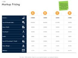 Business Strategic Planning Markup Pricing Ppt Themes