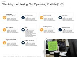 Business Strategic Planning Obtaining And Laying Out Operating Facilities Ppt Pictures