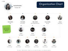Business Strategic Planning Organization Chart Ppt Introduction