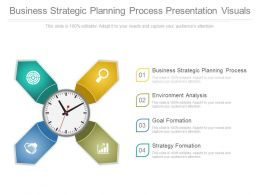 Business Strategic Planning Process Presentation Visuals