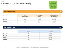 Business Strategic Planning Revenue And Cogs Forecasting Ppt Inspiration