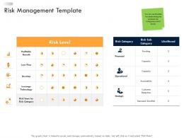 Business Strategic Planning Risk Management Template Ppt Information