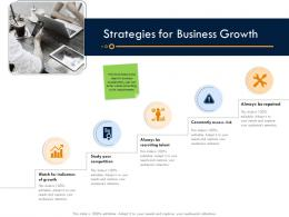 Business Strategic Planning Strategies For Business Growth Ppt Introduction