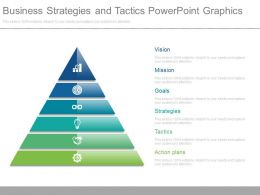 Business Strategies And Tactics Powerpoint Graphics