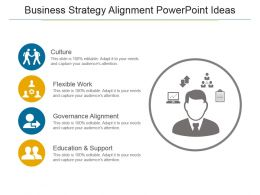 Business Strategy Alignment Powerpoint Ideas
