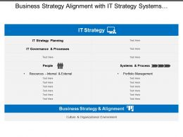 Business Strategy Alignment With It Strategy Systems And Process
