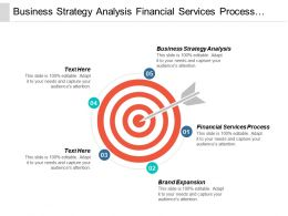 Business Strategy Analysis Financial Services Process Brand Expansion Cpb