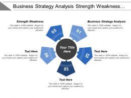 Business Strategy Analysis Strength Weakness Understanding Strategic Capability