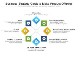 Business Strategy Clock To Make Product Offering
