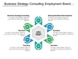 Business Strategy Consulting Employment Brand Development 5 Forces Cpb