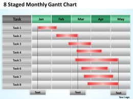Business Strategy Consulting Monthly Gantt Chart Powerpoint Templates PPT Backgrounds For Slides 0617