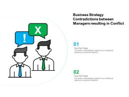 Business Strategy Contradictions Between Managers Resulting In Conflict