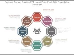 Business Strategy Creation Ppt Layout Powerpoint Slide Presentation Guidelines