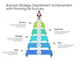 Business Strategy Department Achievement With Planning For Success