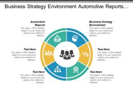 Business Strategy Environment Automotive Reports Digitization Plan Operational Risk Cpb