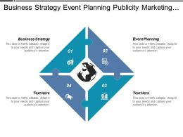 Business Strategy Event Planning Publicity Marketing Performance Evaluation Cpb