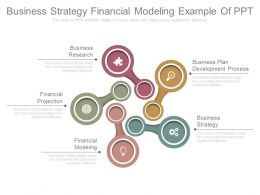 Business Strategy Financial Modeling Example Of Ppt