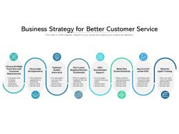 Business Strategy For Better Customer Service