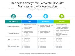 Business Strategy For Corporate Diversity Management With Assumption