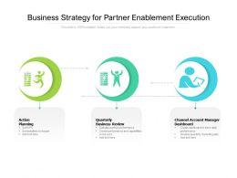 Business Strategy For Partner Enablement Execution