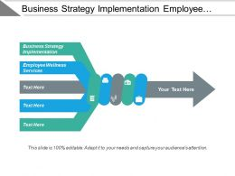Business Strategy Implementation Employee Wellness Services Cpb