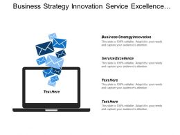 Business Strategy Innovation Service Excellence Technology Innovation Competency Management