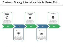 Business Strategy International Media Market Risk Business Process Improvement Cpb